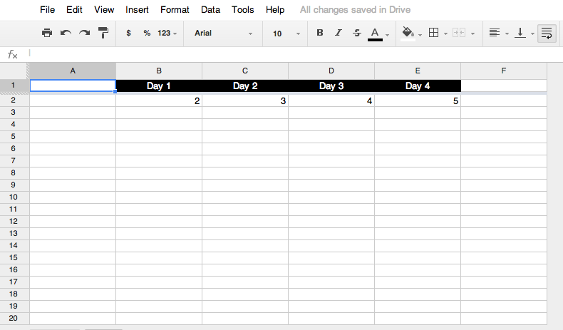 Google Spreadsheet For Project Management A Tutorial