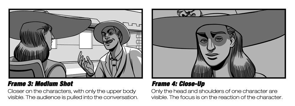 Anatomy Of A Storyboard Part  Terms  Techniques  MakingcomicsCom