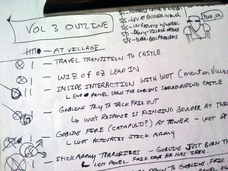 how to write an outline for your comic  makingcomics